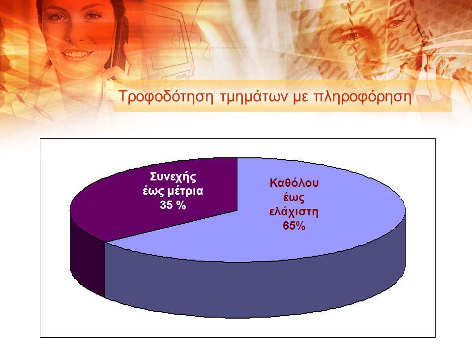 Τροφοδότηση τμημάτων με πληροφόρηση Καθόλου έως ελάχιστη 65% Συνεχής έως μέτρια 35 %