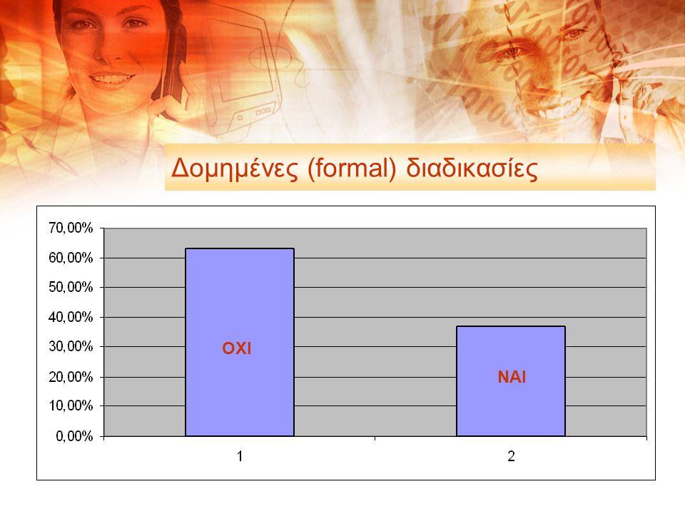 Δομημένες (formal) διαδικασίες OXI NAI