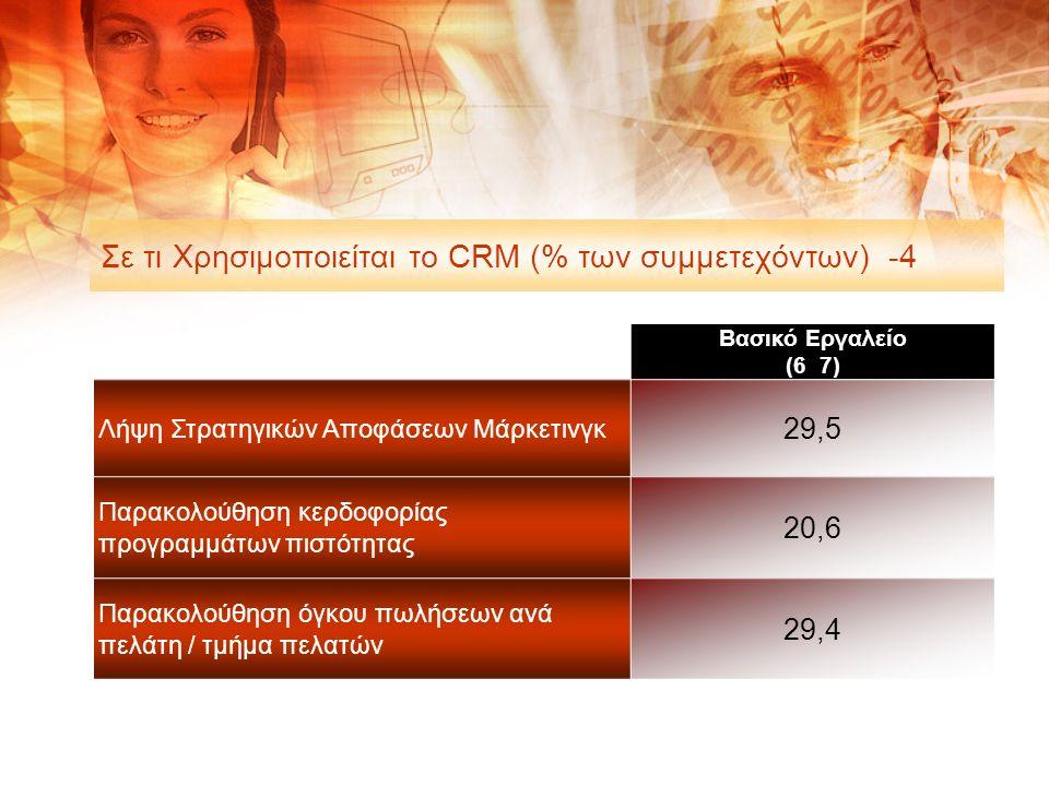 Σε τι Χρησιμοποιείται το CRM (% των συμμετεχόντων) -4 Βασικό Εργαλείο (6 7) Λήψη Στρατηγικών Αποφάσεων Μάρκετινγκ 29,5 Παρακολούθηση κερδοφορίας προγραμμάτων πιστότητας 20,6 Παρακολούθηση όγκου πωλήσεων ανά πελάτη / τμήμα πελατών 29,4