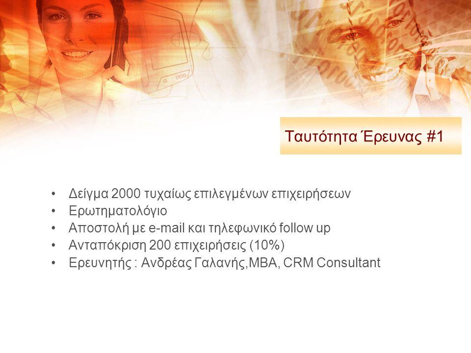 Ταυτότητα Έρευνας #1 Δείγμα 2000 τυχαίως επιλεγμένων επιχειρήσεων Ερωτηματολόγιο Αποστολή με e-mail και τηλεφωνικό follow up Ανταπόκριση 200 επιχειρήσεις (10%) Ερευνητής : Ανδρέας Γαλανής,MBA, CRM Consultant