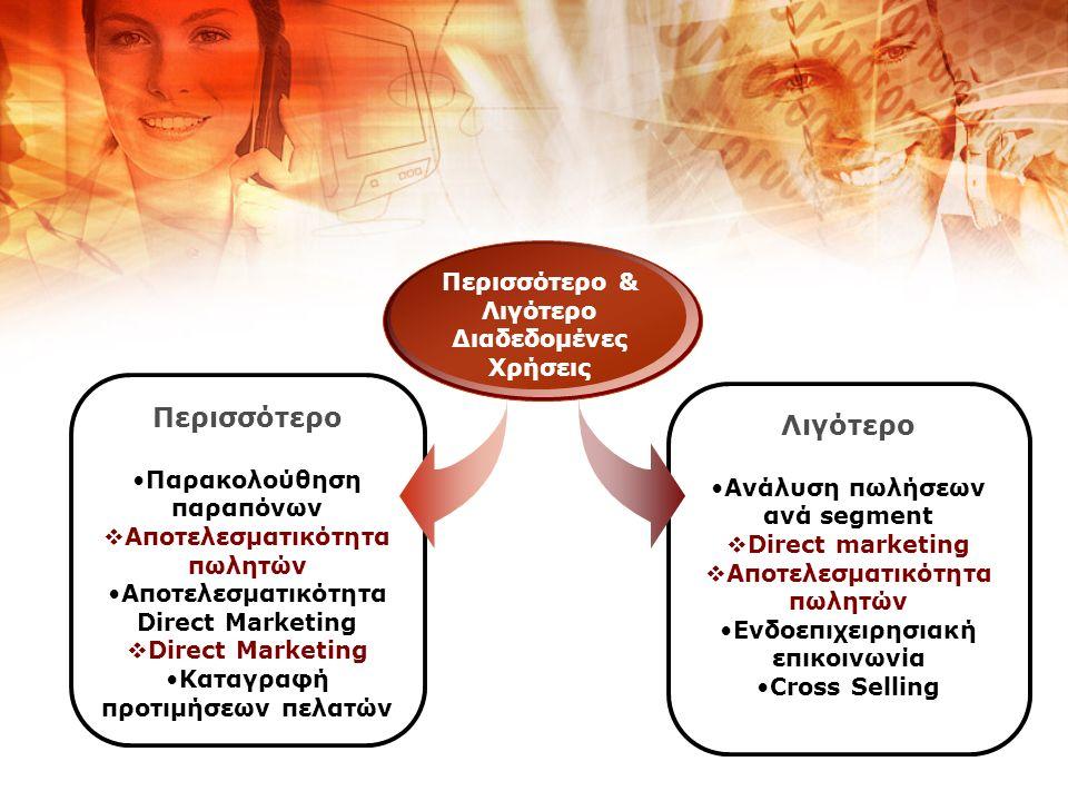 Λιγότερο Ανάλυση πωλήσεων ανά segment  Direct marketing  Αποτελεσματικότητα πωλητών Ενδοεπιχειρησιακή επικοινωνία Cross Selling Περισσότερο Παρακολούθηση παραπόνων  Αποτελεσματικότητα πωλητών Αποτελεσματικότητα Direct Marketing  Direct Marketing Καταγραφή προτιμήσεων πελατών Περισσότερο & Λιγότερο Διαδεδομένες Χρήσεις
