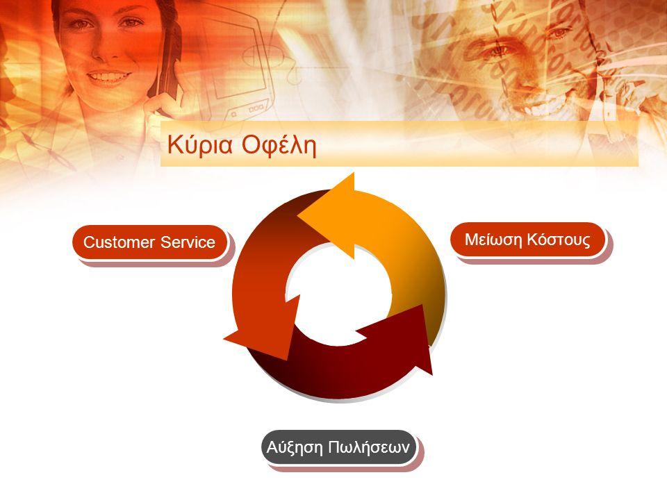 Μείωση Κόστους Customer Service Αύξηση Πωλήσεων Κύρια Οφέλη
