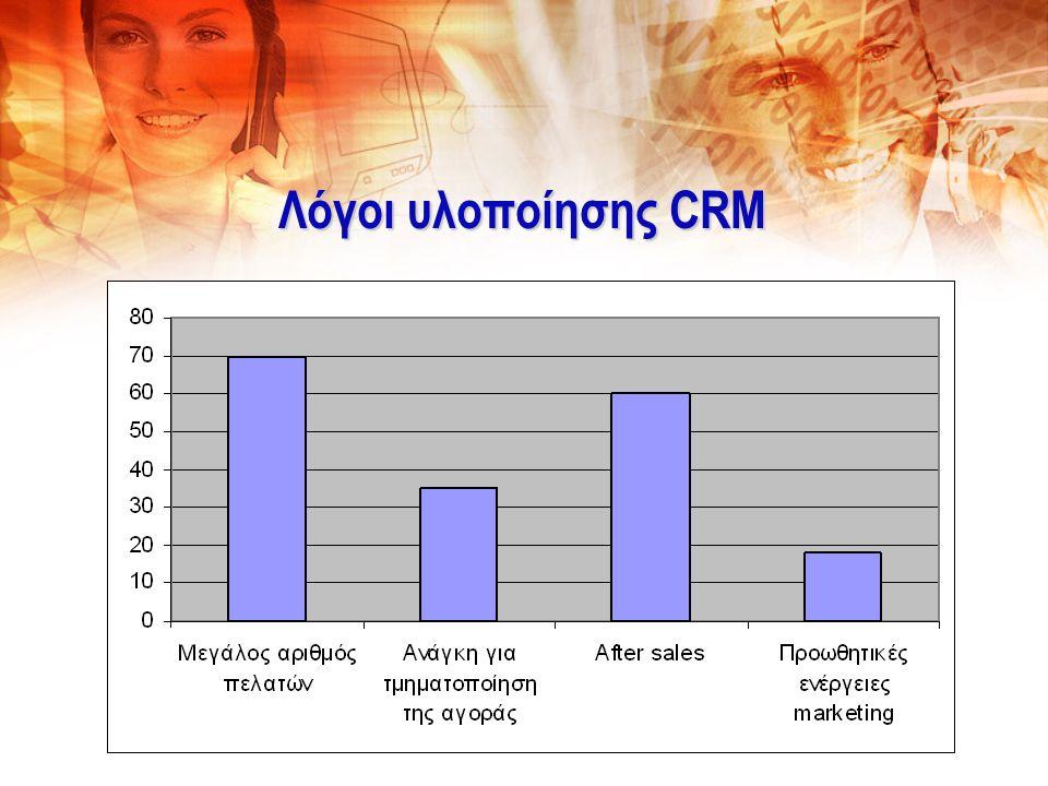 Λόγοι υλοποίησης CRM
