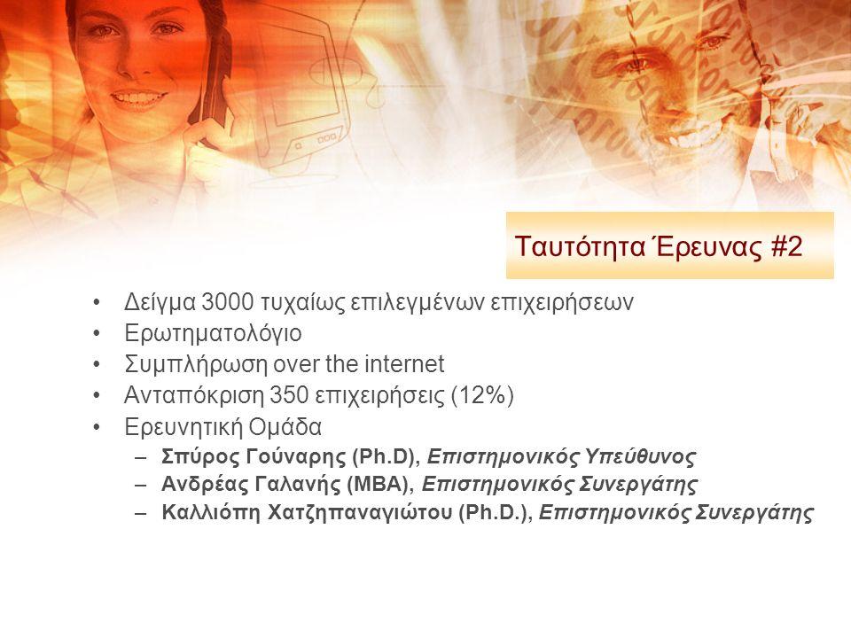 Ταυτότητα Έρευνας #2 Δείγμα 3000 τυχαίως επιλεγμένων επιχειρήσεων Ερωτηματολόγιο Συμπλήρωση over the internet Ανταπόκριση 350 επιχειρήσεις (12%) Ερευνητική Ομάδα –Σπύρος Γούναρης (Ph.D), Επιστημονικός Υπεύθυνος –Ανδρέας Γαλανής (MBA), Επιστημονικός Συνεργάτης –Καλλιόπη Χατζηπαναγιώτου (Ph.D.), Επιστημονικός Συνεργάτης