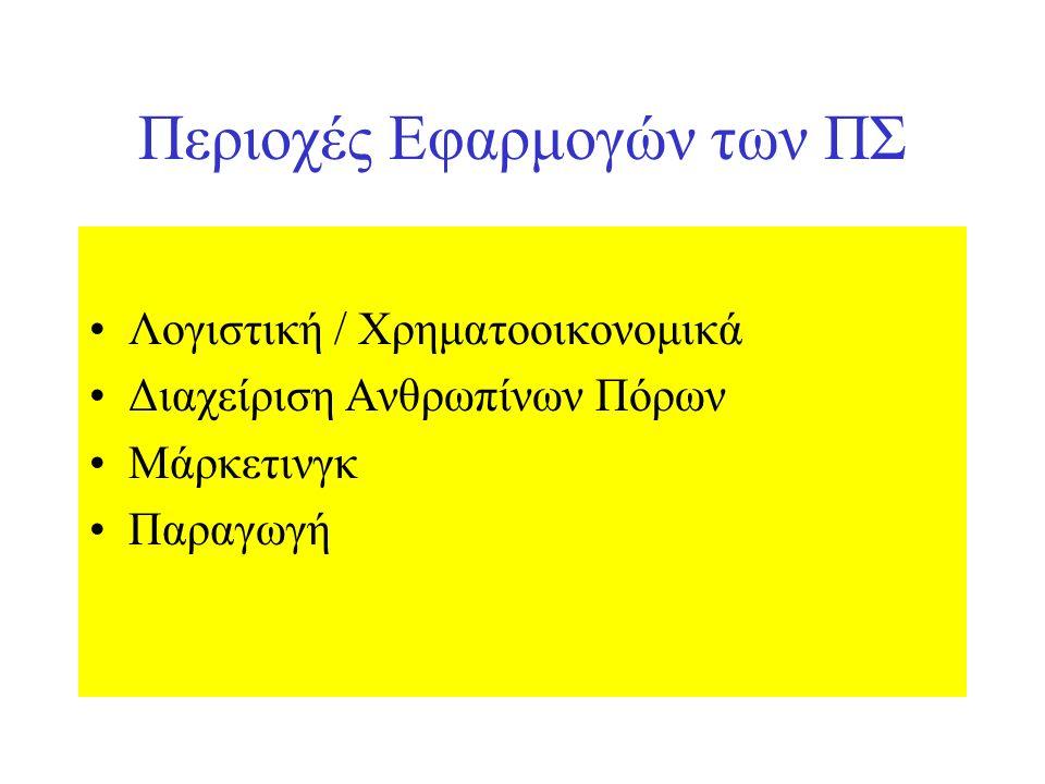 Περιοχές Εφαρμογών των ΠΣ Λογιστική / Χρηματοοικονομικά Διαχείριση Ανθρωπίνων Πόρων Μάρκετινγκ Παραγωγή