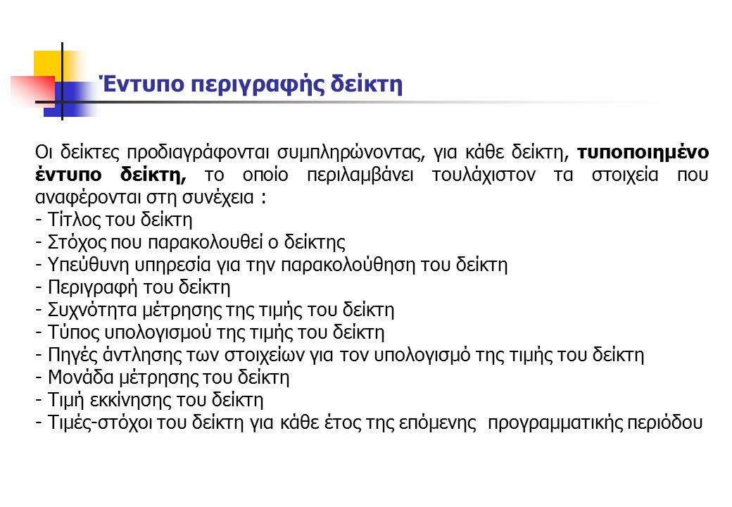 Έντυπο περιγραφής δείκτη Οι δείκτες προδιαγράφονται συμπληρώνοντας, για κάθε δείκτη, τυποποιημένο έντυπο δείκτη, το οποίο περιλαμβάνει τουλάχιστον τα στοιχεία που αναφέρονται στη συνέχεια : - Τίτλος του δείκτη - Στόχος που παρακολουθεί ο δείκτης - Υπεύθυνη υπηρεσία για την παρακολούθηση του δείκτη - Περιγραφή του δείκτη - Συχνότητα μέτρησης της τιμής του δείκτη - Τύπος υπολογισμού της τιμής του δείκτη - Πηγές άντλησης των στοιχείων για τον υπολογισμό της τιμής του δείκτη - Μονάδα μέτρησης του δείκτη - Τιμή εκκίνησης του δείκτη - Τιμές-στόχοι του δείκτη για κάθε έτος της επόμενης προγραμματικής περιόδου
