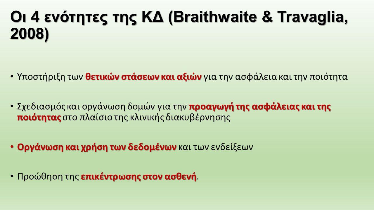 Οι 4 ενότητες της ΚΔ (Braithwaite & Travaglia, 2008) θετικών στάσεων και αξιών Υποστήριξη των θετικών στάσεων και αξιών για την ασφάλεια και την ποιότητα προαγωγή της ασφάλειας και της ποιότητας Σχεδιασμός και οργάνωση δομών για την προαγωγή της ασφάλειας και της ποιότητας στο πλαίσιο της κλινικής διακυβέρνησης Οργάνωση και χρήση των δεδομένων Οργάνωση και χρήση των δεδομένων και των ενδείξεων επικέντρωσης στον ασθενή Προώθηση της επικέντρωσης στον ασθενή.