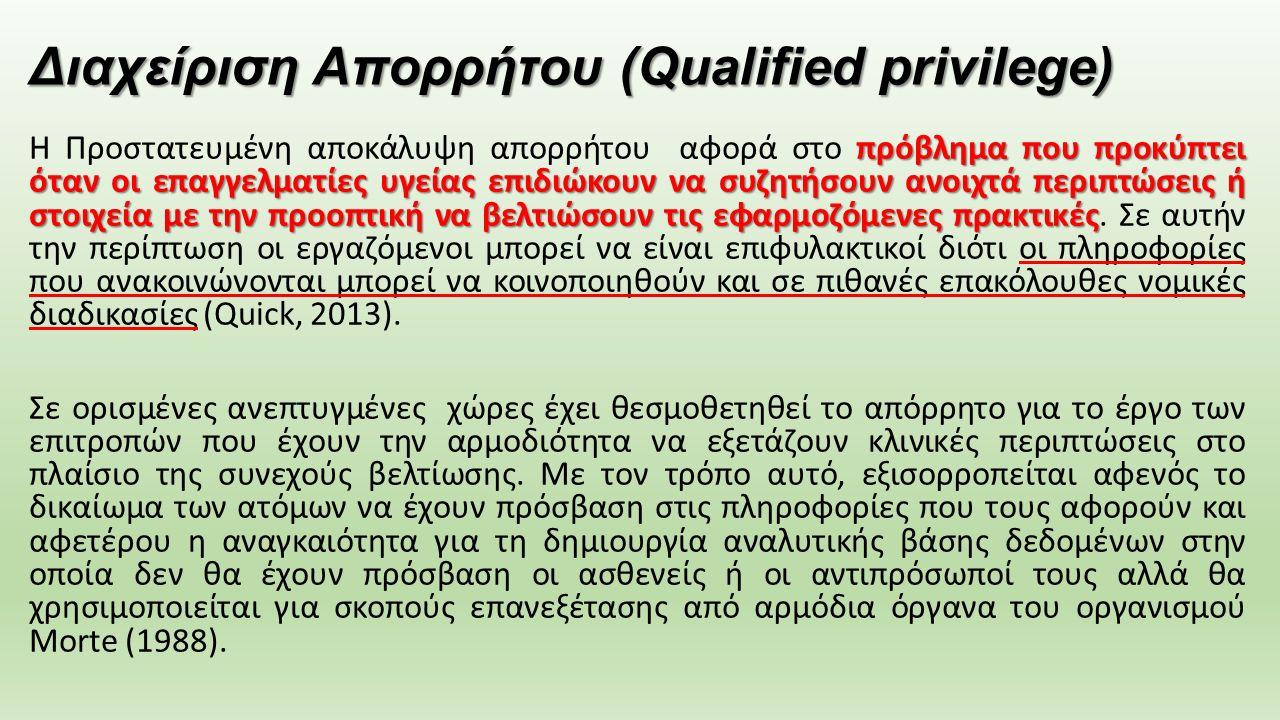 Διαχείριση Απορρήτου (Qualified privilege) πρόβλημα που προκύπτει όταν οι επαγγελματίες υγείας επιδιώκουν να συζητήσουν ανοιχτά περιπτώσεις ή στοιχεία
