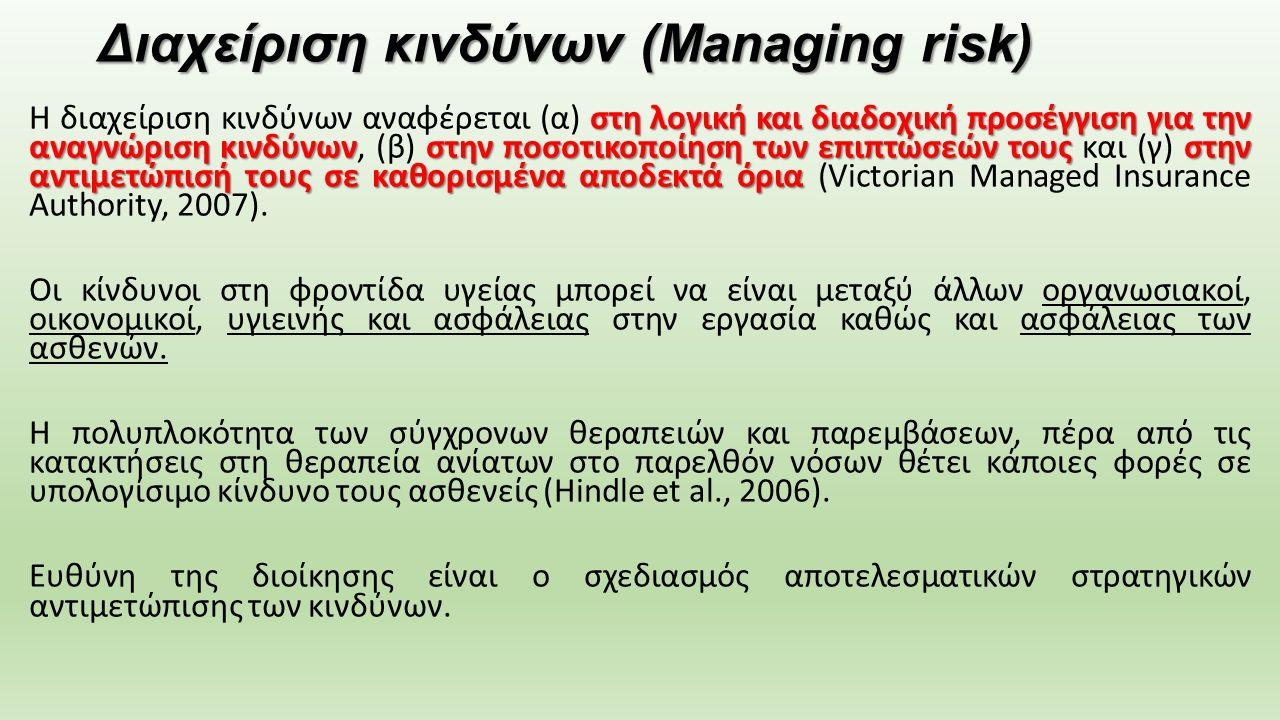 Διαχείριση κινδύνων (Managing risk) στη λογική και διαδοχική προσέγγιση για την αναγνώριση κινδύνωνστην ποσοτικοποίηση των επιπτώσεών τους στην αντιμετώπισή τους σε καθορισμένα αποδεκτά όρια Η διαχείριση κινδύνων αναφέρεται (α) στη λογική και διαδοχική προσέγγιση για την αναγνώριση κινδύνων, (β) στην ποσοτικοποίηση των επιπτώσεών τους και (γ) στην αντιμετώπισή τους σε καθορισμένα αποδεκτά όρια (Victorian Managed Insurance Authority, 2007).