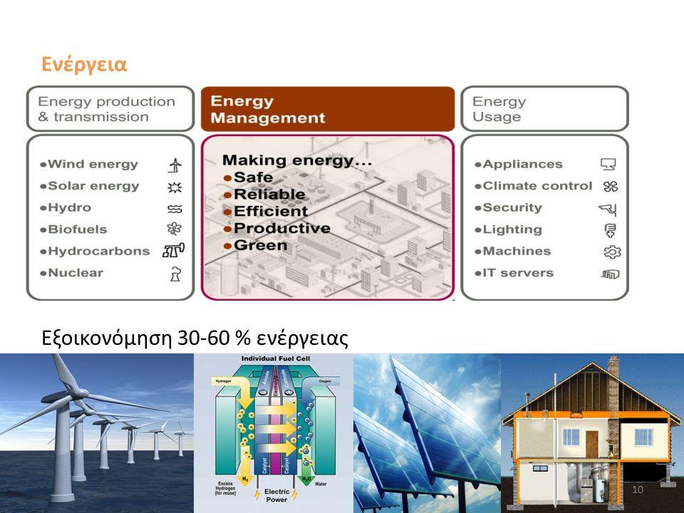 Ενέργεια Εξοικονόμηση 30-60 % ενέργειας 10