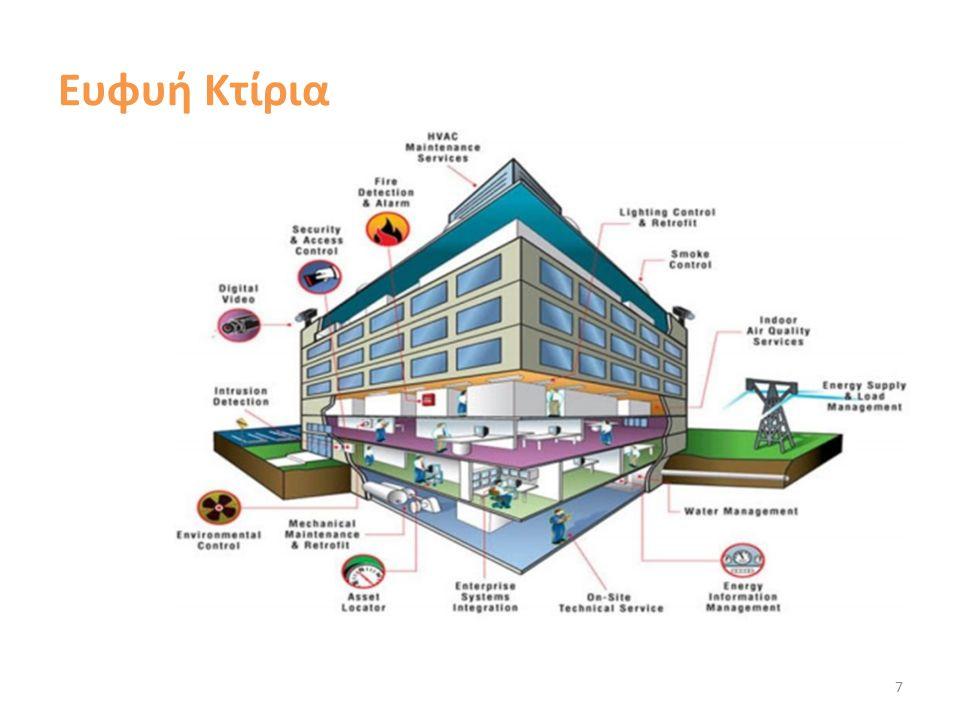 Παράδειγμα: City Home Project Αισθητήρες για την αποτελεσματικότερη χρήση των χώρων σε ένα κτίριο Παρουσιάζει πως ένα σπίτι με μικρή επιφάνεια, μπορεί να λειτουργήσει σαν ένα σπίτι με δύο ή και τρείς φορές της επιφάνειας αυτής.