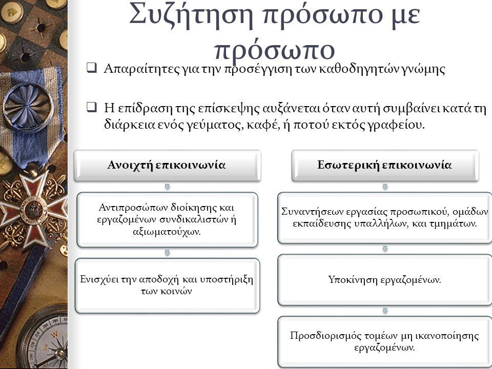 Τύποι Ομιλίας Πληροφοριακή Ομιλία Ομιλία Πειθούς Ψυχαγωγική Ομιλία Τεχνική Ομιλία