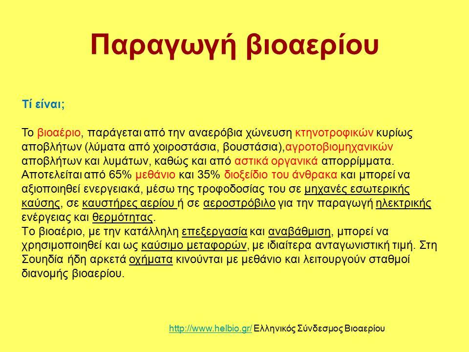 Παραγωγή βιοαερίου http://www.helbio.gr/http://www.helbio.gr/ Eλληνικός Σύνδεσμος Βιοαερίου Tί είναι; Το βιοαέριο, παράγεται από την αναερόβια χώνευση κτηνοτροφικών κυρίως αποβλήτων (λύματα από χοιροστάσια, βουστάσια),αγροτοβιομηχανικών αποβλήτων και λυμάτων, καθώς και από αστικά οργανικά απορρίμματα.