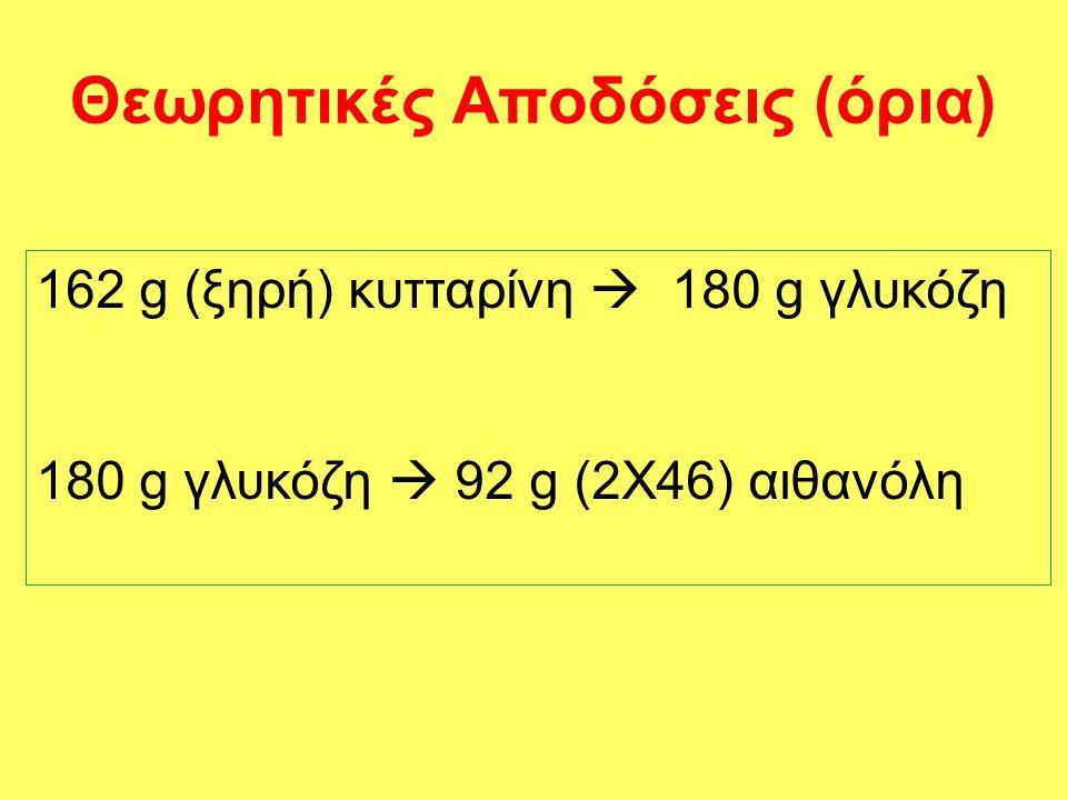 Θεωρητικές Αποδόσεις (όρια) 162 g (ξηρή) κυτταρίνη  180 g γλυκόζη 180 g γλυκόζη  92 g (2Χ46) αιθανόλη