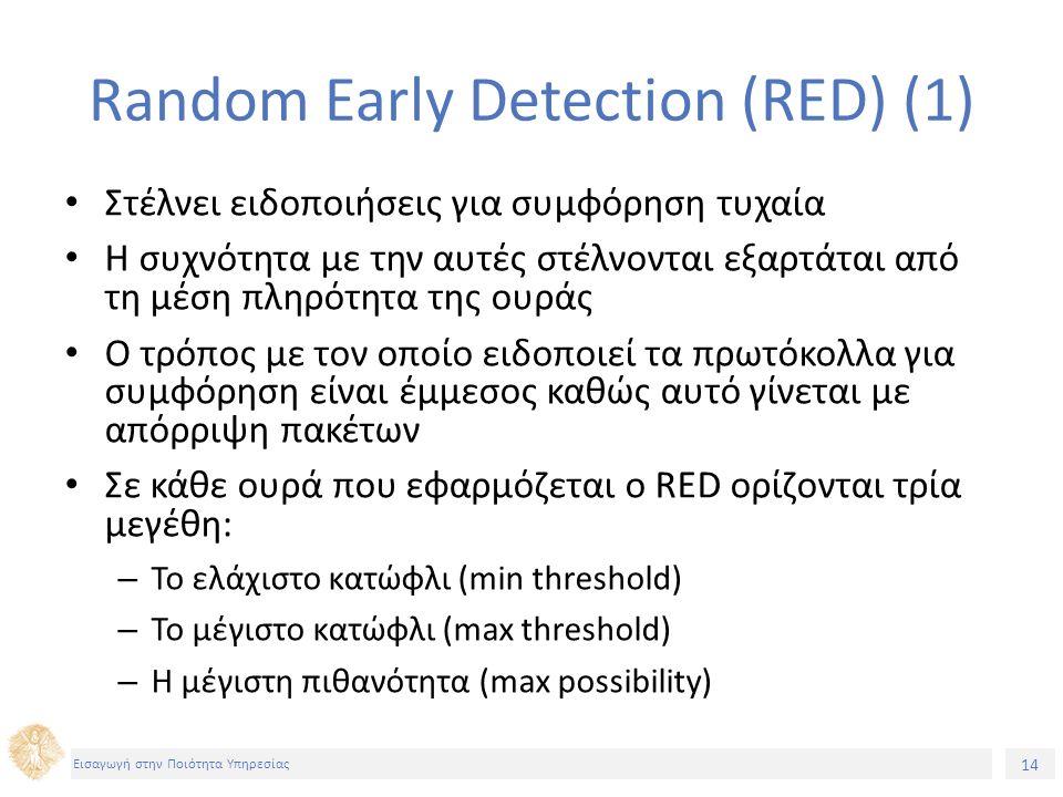 14 Εισαγωγή στην Ποιότητα Υπηρεσίας Random Early Detection (RED) (1) Στέλνει ειδοποιήσεις για συμφόρηση τυχαία Η συχνότητα με την αυτές στέλνονται εξα