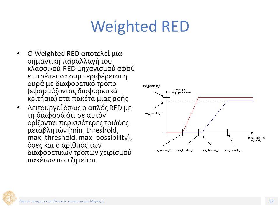 17 Βασικά στοιχεία ευρυζωνικών επικοινωνιών Μέρος 1 Weighted RED Ο Weighted RED αποτελεί μια σημαντική παραλλαγή του κλασσικού RED μηχανισμού αφού επι