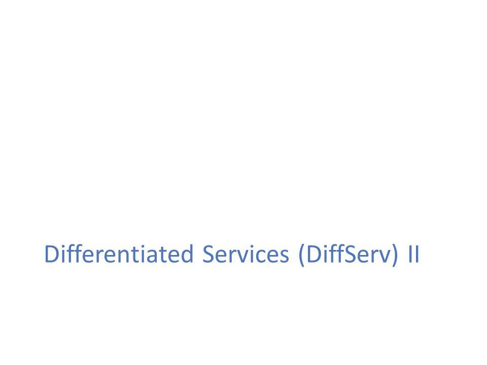 15 Εισαγωγή στην Ποιότητα Υπηρεσίας Random Early Detection (RED) (2) O μηχανισμός λειτουργεί ως εξής: – Εάν η μέση πληρότητα είναι μικρότερη από την τιμή min_threshold τότε όλα τα πακέτα διέρχονται κανονικά και δεν έχουμε καμία απόρριψη.