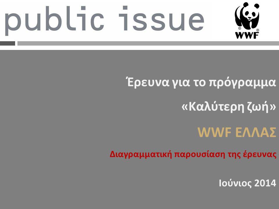 Έρευνα για το πρόγραμμα «Καλύτερη ζωή» WWF ΕΛΛΑΣ Διαγραμματική παρουσίαση της έρευνας Ιούνιος 2014