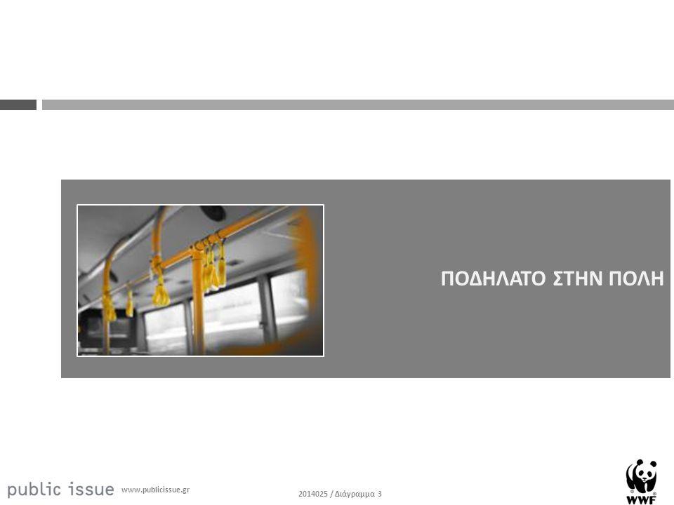 2014025 / Διάγραμμα 3 www.publicissue.gr ΠΟΔΗΛΑΤΟ ΣΤΗΝ ΠΟΛΗ