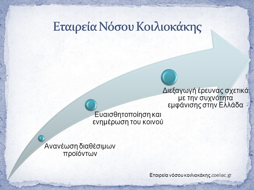 Ανανέωση διαθέσιμων προϊόντων Ευαισθητοποίηση και ενημέρωση του κοινού Διεξαγωγή έρευνας σχετικά με την συχνότητα εμφάνισης στην Ελλάδα Εταιρεία νόσου κοιλιοκάκης,coeliac.gr