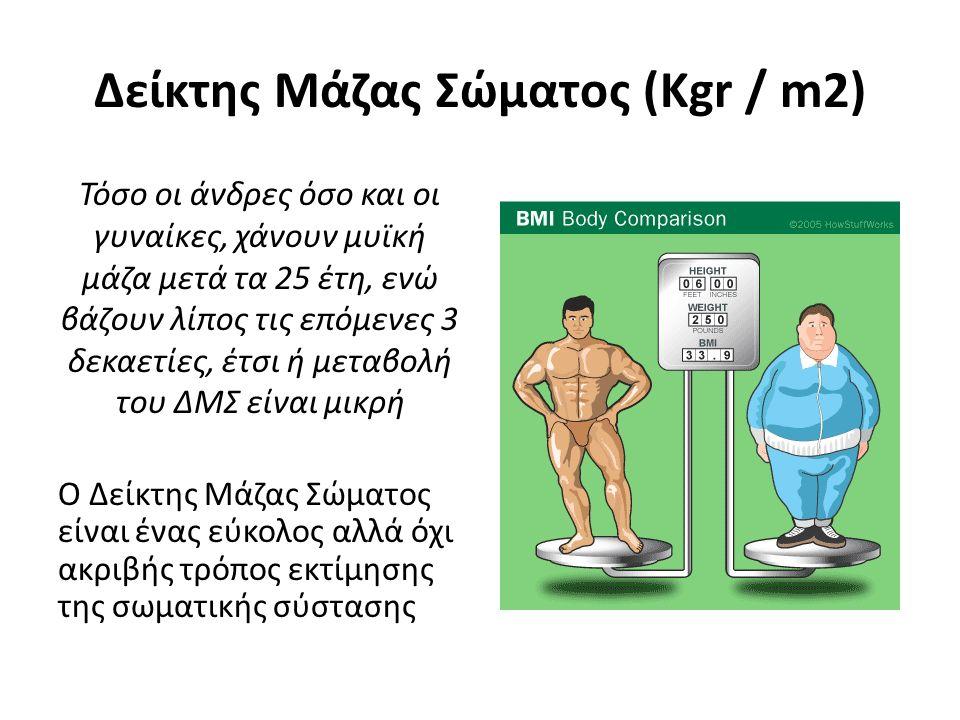 Δείκτης Μάζας Σώματος (Kgr / m2) Τόσο οι άνδρες όσο και οι γυναίκες, χάνουν μυϊκή μάζα μετά τα 25 έτη, ενώ βάζουν λίπος τις επόμενες 3 δεκαετίες, έτσι ή μεταβολή του ΔΜΣ είναι μικρή Ο Δείκτης Μάζας Σώματος είναι ένας εύκολος αλλά όχι ακριβής τρόπος εκτίμησης της σωματικής σύστασης