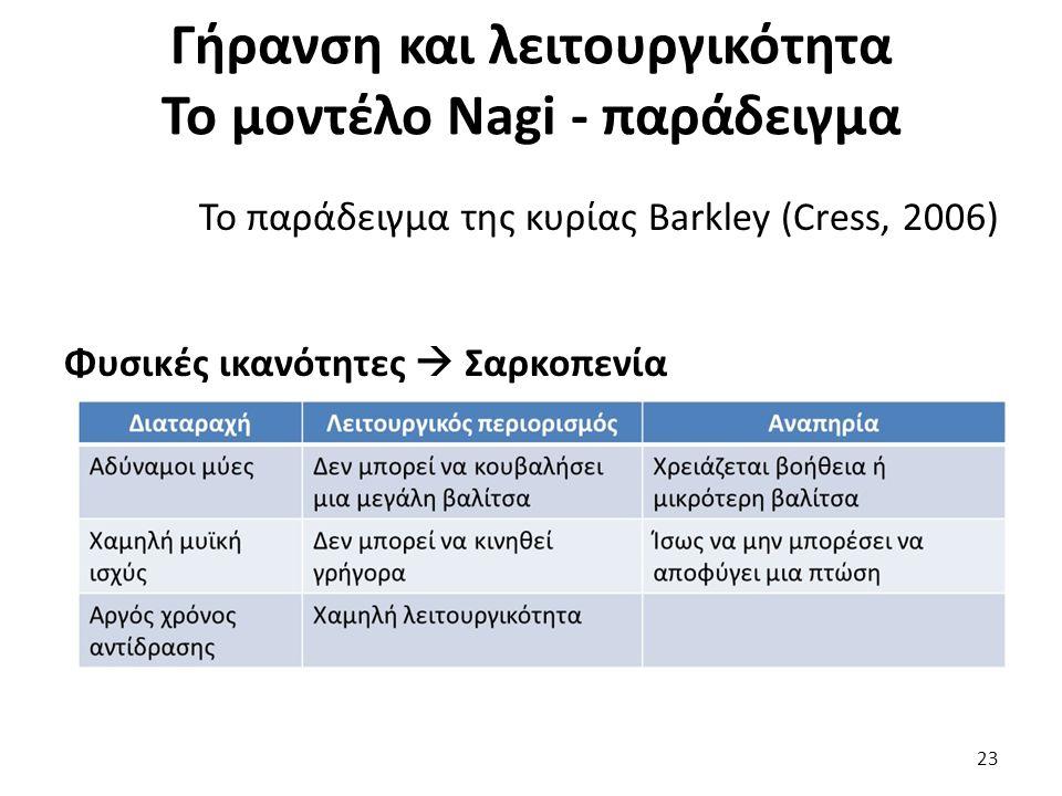 Γήρανση και λειτουργικότητα Το μοντέλο Nagi - παράδειγμα Το παράδειγμα της κυρίας Barkley (Cress, 2006) Φυσικές ικανότητες  Σαρκοπενία 23