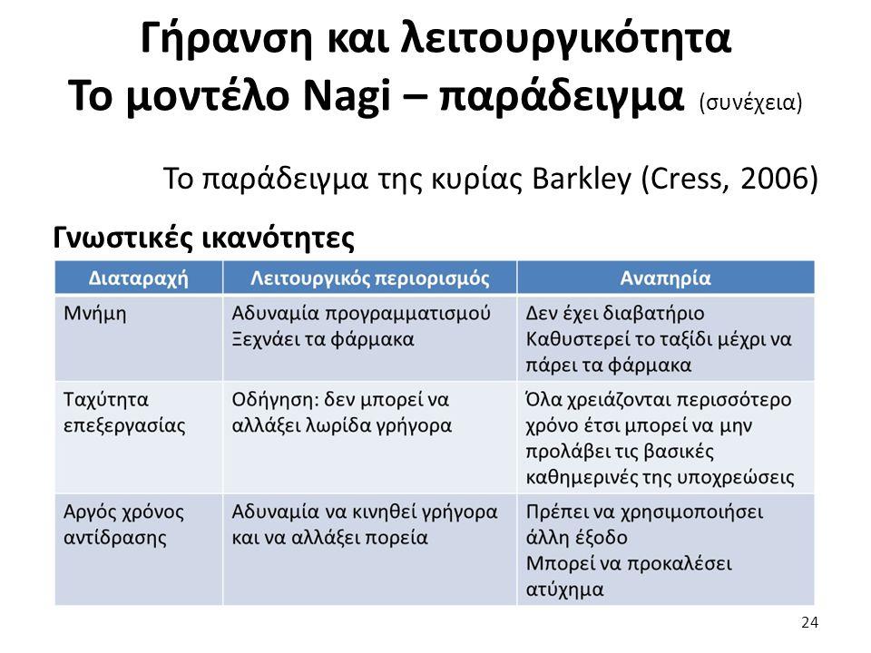 Γήρανση και λειτουργικότητα Το μοντέλο Nagi – παράδειγμα (συνέχεια) Το παράδειγμα της κυρίας Barkley (Cress, 2006) Γνωστικές ικανότητες 24