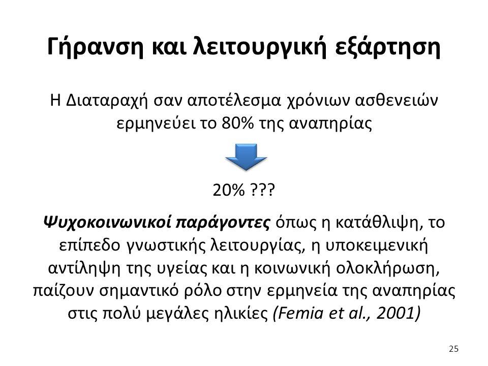 Γήρανση και λειτουργική εξάρτηση Η Διαταραχή σαν αποτέλεσμα χρόνιων ασθενειών ερμηνεύει το 80% της αναπηρίας 20% ??.