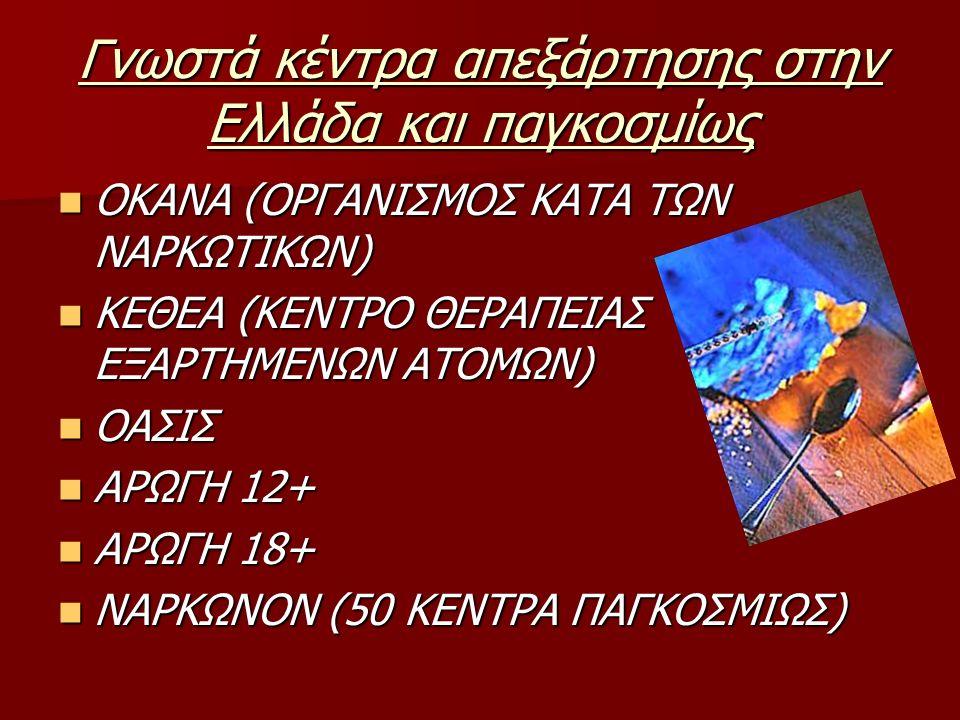 Γνωστά κέντρα απεξάρτησης στην Ελλάδα και παγκοσμίως ΟΚΑΝΑ (ΟΡΓΑΝΙΣΜΟΣ ΚΑΤΑ ΤΩΝ ΝΑΡΚΩΤΙΚΩΝ) ΟΚΑΝΑ (ΟΡΓΑΝΙΣΜΟΣ ΚΑΤΑ ΤΩΝ ΝΑΡΚΩΤΙΚΩΝ) ΚΕΘΕΑ (ΚΕΝΤΡΟ ΘΕΡΑΠΕΙΑΣ ΕΞΑΡΤΗΜΕΝΩΝ ΑΤΟΜΩΝ) ΚΕΘΕΑ (ΚΕΝΤΡΟ ΘΕΡΑΠΕΙΑΣ ΕΞΑΡΤΗΜΕΝΩΝ ΑΤΟΜΩΝ) ΟΑΣΙΣ ΟΑΣΙΣ ΑΡΩΓΗ 12+ ΑΡΩΓΗ 12+ ΑΡΩΓΗ 18+ ΑΡΩΓΗ 18+ ΝΑΡΚΩΝΟΝ (50 ΚΕΝΤΡΑ ΠΑΓΚΟΣΜΙΩΣ) ΝΑΡΚΩΝΟΝ (50 ΚΕΝΤΡΑ ΠΑΓΚΟΣΜΙΩΣ)