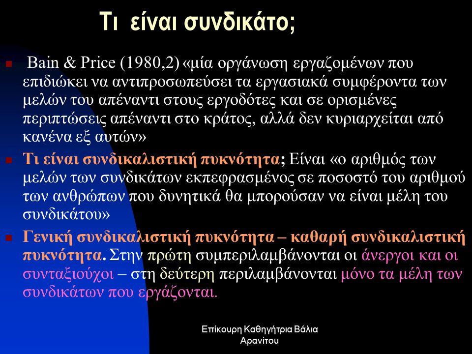 Τι είναι συνδικάτο; Bain & Price (1980,2) «μία οργάνωση εργαζομένων που επιδιώκει να αντιπροσωπεύσει τα εργασιακά συμφέροντα των μελών του απέναντι στους εργοδότες και σε ορισμένες περιπτώσεις απέναντι στο κράτος, αλλά δεν κυριαρχείται από κανένα εξ αυτών» Τι είναι συνδικαλιστική πυκνότητα; Είναι «ο αριθμός των μελών των συνδικάτων εκπεφρασμένος σε ποσοστό του αριθμού των ανθρώπων που δυνητικά θα μπορούσαν να είναι μέλη του συνδικάτου» Γενική συνδικαλιστική πυκνότητα – καθαρή συνδικαλιστική πυκνότητα.