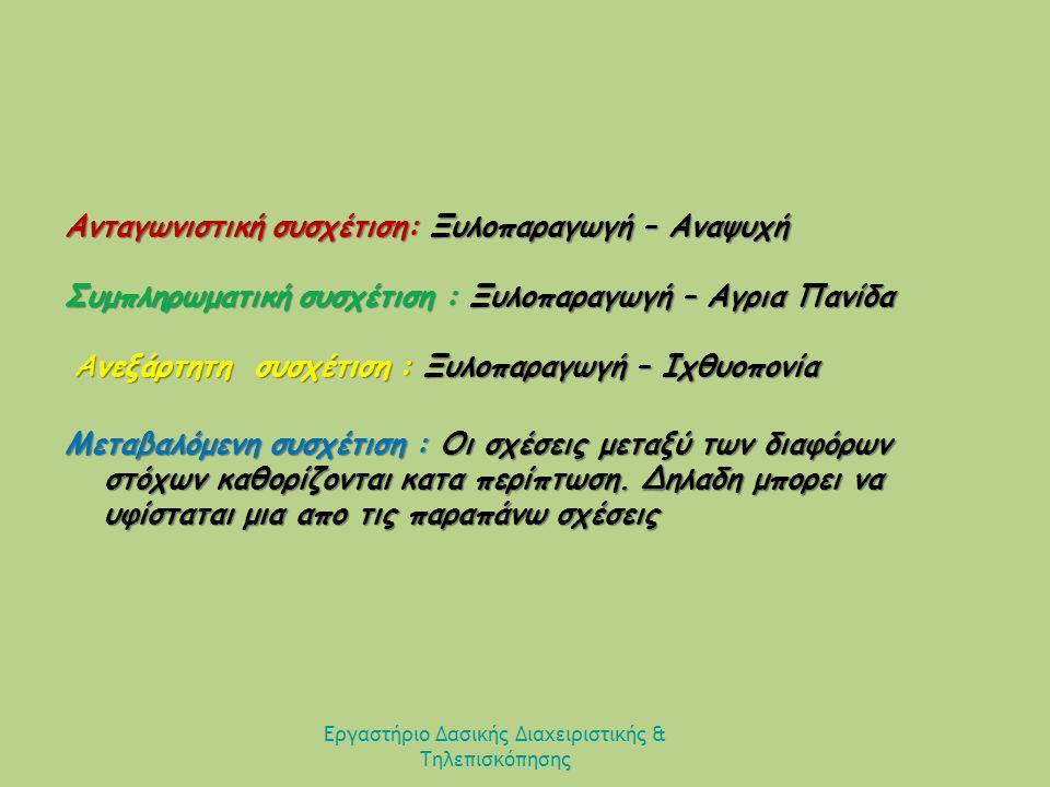 Εργαστήριο Δασικής Διαχειριστικής & Τηλεπισκόπησης Ανταγωνιστική συσχέτιση: Ξυλοπαραγωγή – Αναψυχή Συμπληρωματική συσχέτιση : Ξυλοπαραγωγή – Αγρια Πανίδα Ανεξάρτητη συσχέτιση : Ξυλοπαραγωγή – Ιχθυοπονία Ανεξάρτητη συσχέτιση : Ξυλοπαραγωγή – Ιχθυοπονία Μεταβαλόμενη συσχέτιση : Οι σχέσεις μεταξύ των διαφόρων στόχων καθορίζονται κατα περίπτωση.