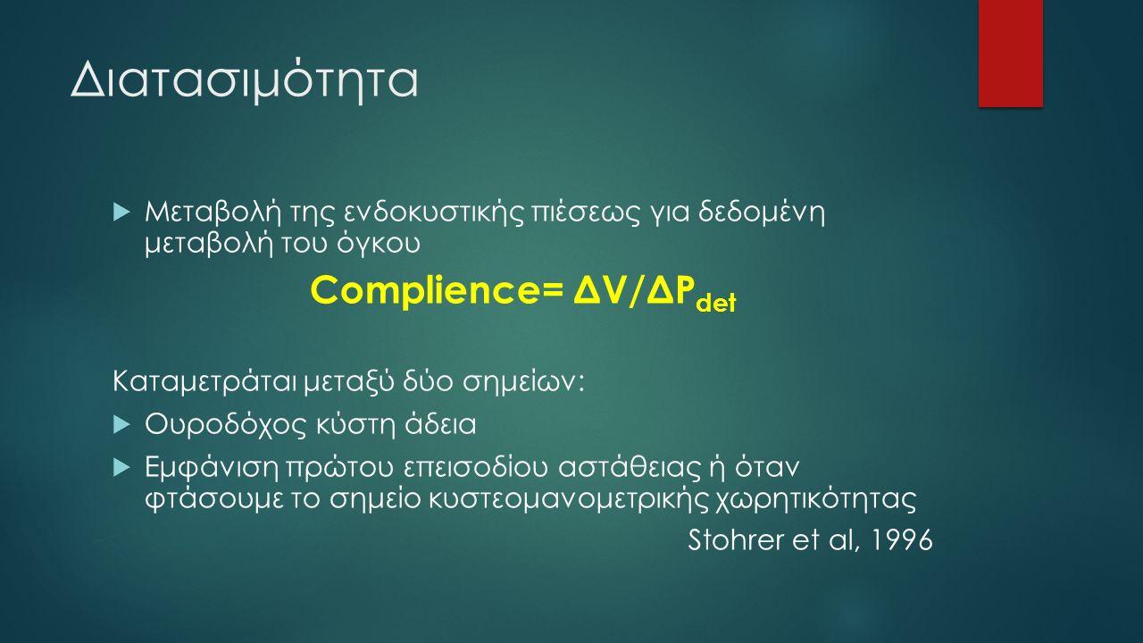 Διατασιμότητα  Μεταβολή της ενδοκυστικής πιέσεως για δεδομένη μεταβολή του όγκου Complience= ΔV/ΔP det Καταμετράται μεταξύ δύο σημείων:  Ουροδόχος κύστη άδεια  Εμφάνιση πρώτου επεισοδίου αστάθειας ή όταν φτάσουμε το σημείο κυστεομανομετρικής χωρητικότητας Stohrer et al, 1996