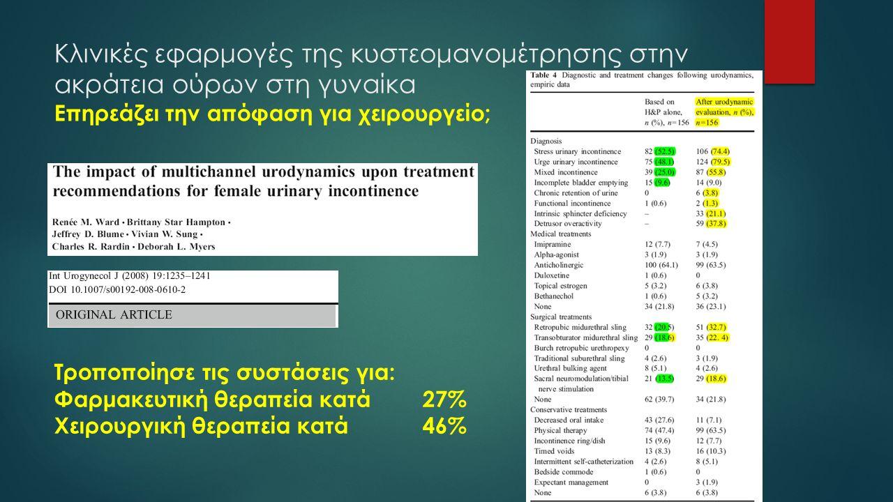 Κλινικές εφαρμογές της κυστεομανομέτρησης στην ακράτεια ούρων στη γυναίκα Επηρεάζει την απόφαση για χειρουργείο; Τροποποίησε τις συστάσεις για: Φαρμακευτική θεραπεία κατά 27% Χειρουργική θεραπεία κατά46%