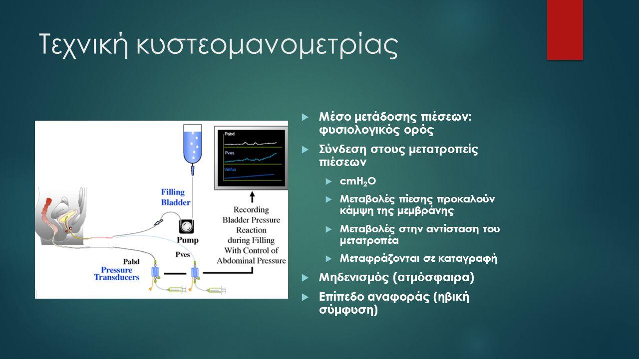 Τεχνική κυστεομανομετρίας  Μέσo μετάδοσης πιέσεων: φυσιολογικός ορός  Σύνδεση στους μετατροπείς πιέσεων  cmH 2 O  Μεταβολές πίεσης προκαλούν κάμψη της μεμβράνης  Μεταβολές στην αντίσταση του μετατροπέα  Μεταφράζονται σε καταγραφή  Μηδενισμός (ατμόσφαιρα)  Επίπεδο αναφοράς (ηβική σύμφυση)