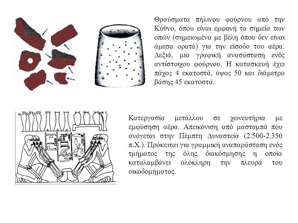 Θραύσματα πήλινου φούρνου από την Κύθνο, όπου είναι εμφανή τα σημεία των οπών (σημειωμένα με βέλη όπου δεν είναι άμεσα ορατά) για την είσοδο του αέρα.