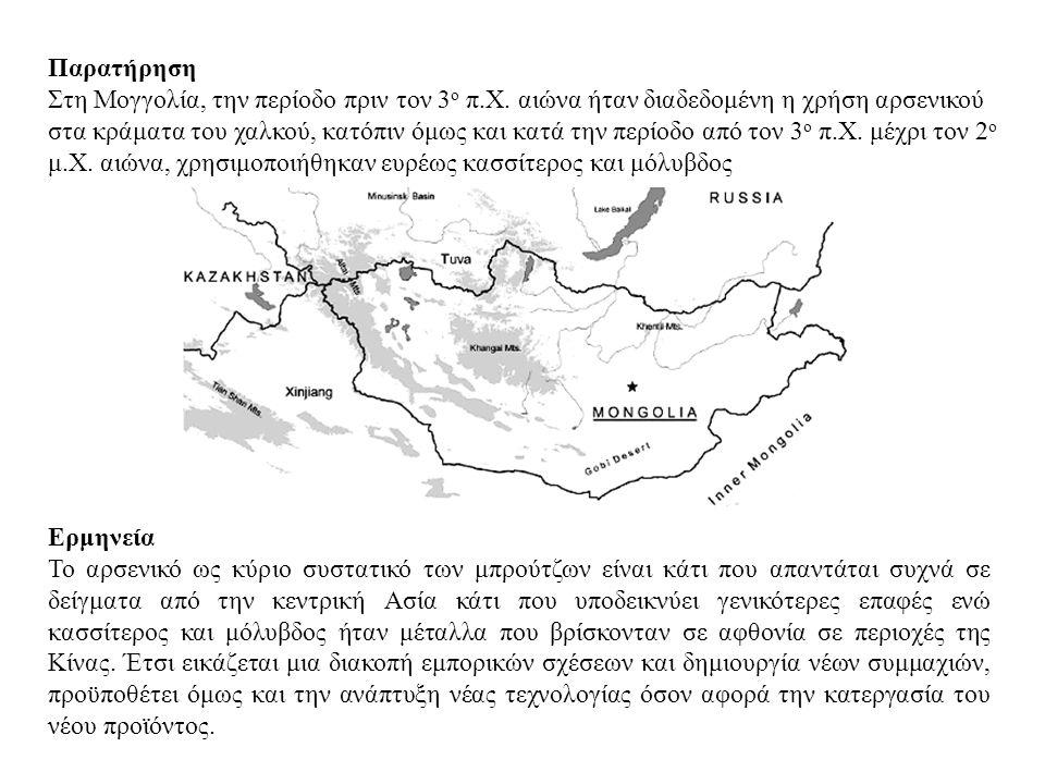 Παρατήρηση Στη Μογγολία, την περίοδο πριν τον 3 ο π.Χ.