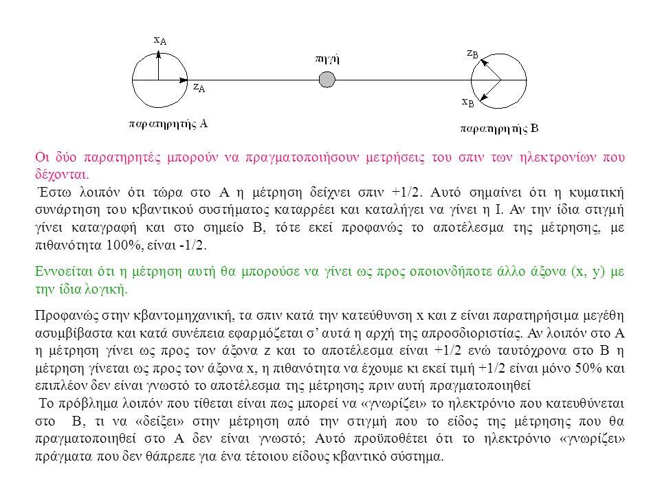 Οι δύο παρατηρητές μπορούν να πραγματοποιήσουν μετρήσεις του σπιν των ηλεκτρονίων που δέχονται.