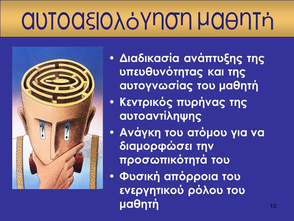 10 Διαδικασία ανάπτυξης της υπευθυνότητας και της αυτογνωσίας του μαθητή Κεντρικός πυρήνας της αυτοαντίληψης Ανάγκη του ατόμου για να διαμορφώσει την προσωπικότητά του Φυσική απόρροια του ενεργητικού ρόλου του μαθητή