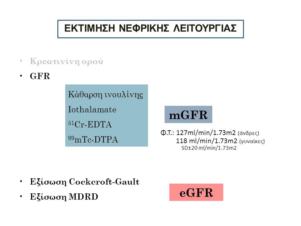 ΕΚΤΙΜΗΣΗ ΝΕΦΡΙΚΗΣ ΛΕΙΤΟΥΡΓΙΑΣ Κρεατινίνη ορού GFR Εξίσωση Cockcroft-Gault Εξίσωση MDRD Κάθαρση ινουλίνης Iothalamate 51 Cr-EDTA 99 mTc-DTPA mGFR eGFR Φ.Τ.: 127ml/min/1.73m2 (άνδρες) 118 ml/min/1.73m2 (γυναίκες) SD±20 ml/min/1.73m2