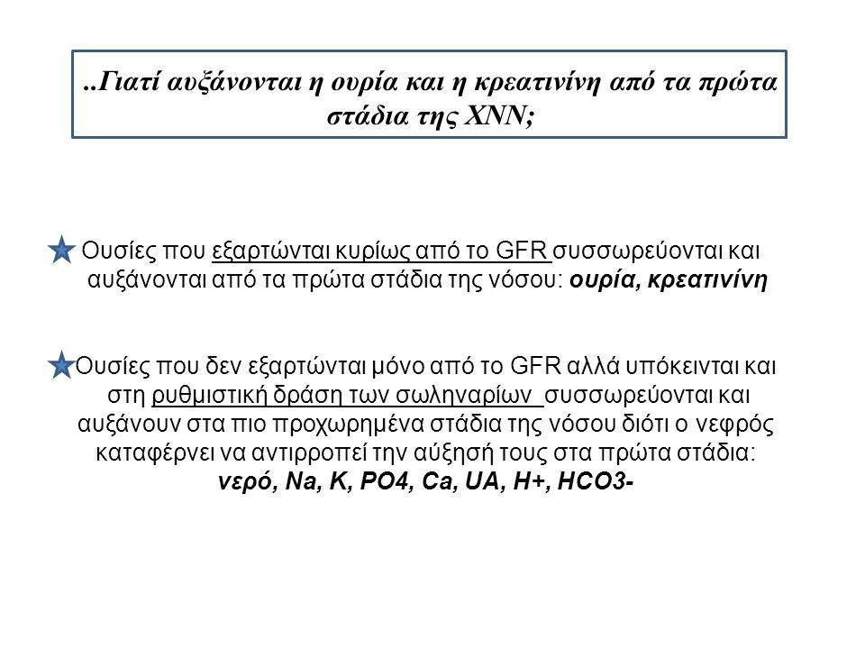Ουσίες που εξαρτώνται κυρίως από το GFR συσσωρεύονται και αυξάνονται από τα πρώτα στάδια της νόσου: ουρία, κρεατινίνη Ουσίες που δεν εξαρτώνται μόνο από το GFR αλλά υπόκεινται και στη ρυθμιστική δράση των σωληναρίων συσσωρεύονται και αυξάνουν στα πιο προχωρημένα στάδια της νόσου διότι ο νεφρός καταφέρνει να αντιρροπεί την αύξησή τους στα πρώτα στάδια: νερό, Na, K, PO4, Ca, UA, H+, HCO3-..Γιατί αυξάνονται η ουρία και η κρεατινίνη από τα πρώτα στάδια της ΧΝΝ;