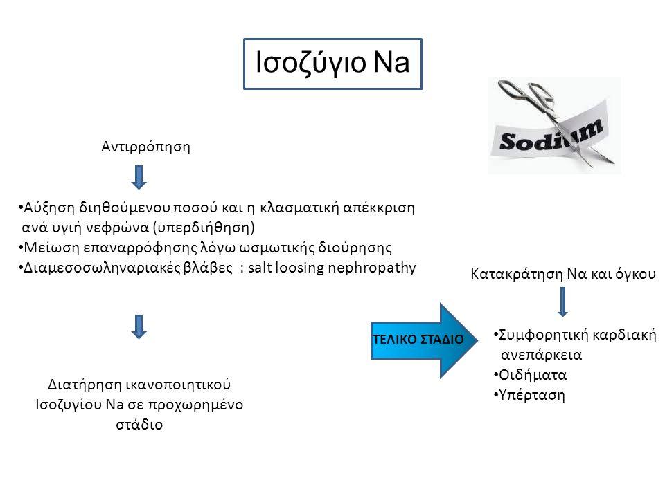 Ισοζύγιο Νa Αντιρρόπηση Αύξηση διηθούμενου ποσού και η κλασματική απέκκριση ανά υγιή νεφρώνα (υπερδιήθηση) Μείωση επαναρρόφησης λόγω ωσμωτικής διούρησης Διαμεσοσωληναριακές βλάβες : salt loosing nephropathy Διατήρηση ικανοποιητικού Ισοζυγίου Na σε προχωρημένο στάδιο ΤΕΛΙΚΟ ΣΤΑΔΙΟ Κατακράτηση Να και όγκου Συμφορητική καρδιακή ανεπάρκεια Οιδήματα Υπέρταση
