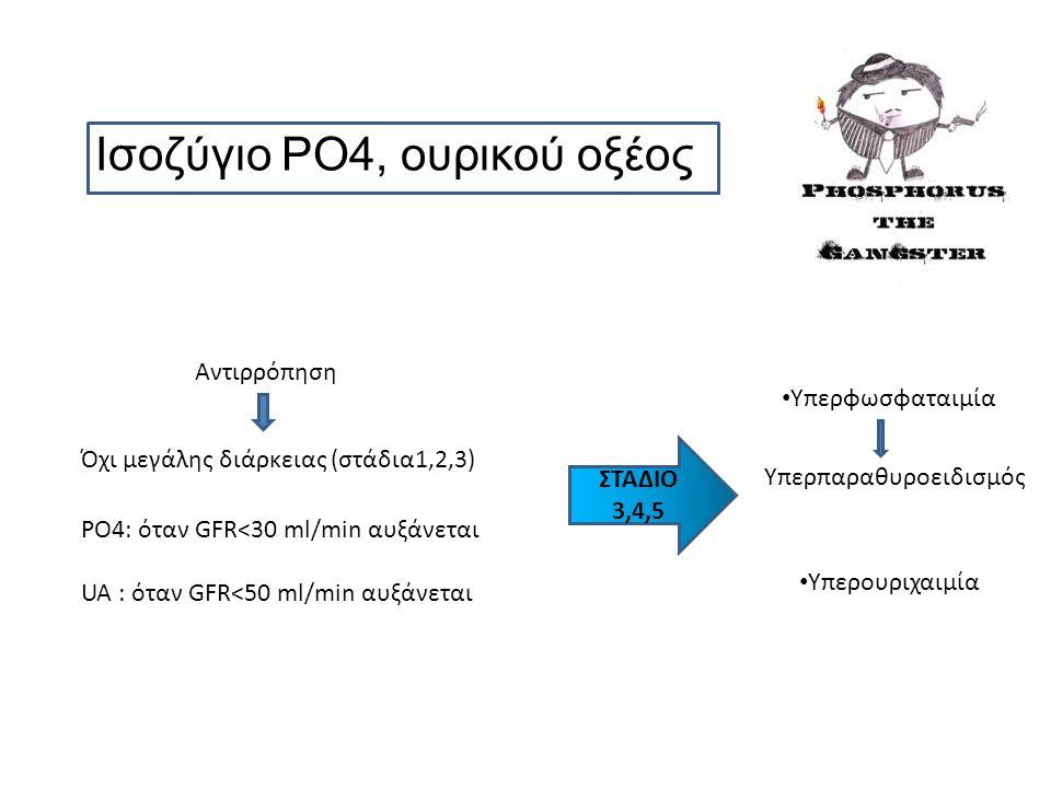 Ισοζύγιο PO4, ουρικού οξέος Αντιρρόπηση Όχι μεγάλης διάρκειας (στάδια1,2,3) ΣΤΑΔΙΟ 3,4,5 Υπερουριχαιμία PO4: όταν GFR<30 ml/min αυξάνεται UA : όταν GFR<50 ml/min αυξάνεται Υπερφωσφαταιμία Υπερπαραθυροειδισμός