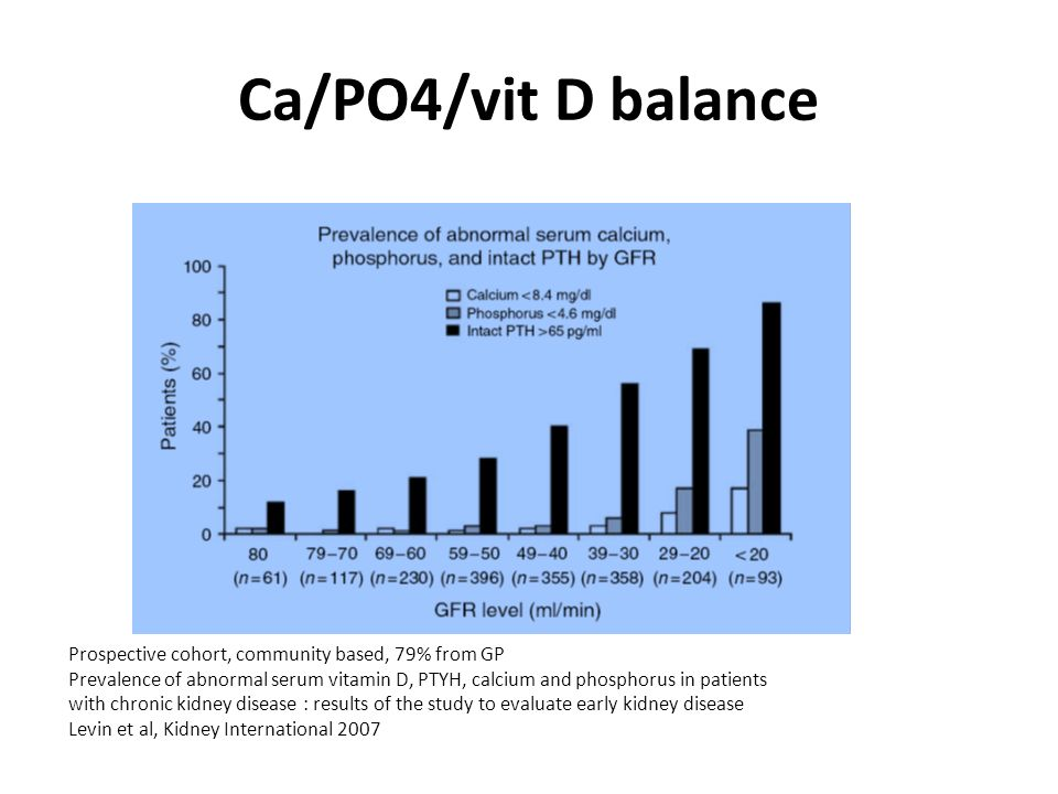 Ca/PO4/vit D balance Prospective cohort, community based, 79% from GP Prevalence of abnormal serum vitamin D, PTYH, calcium and phosphorus in patients