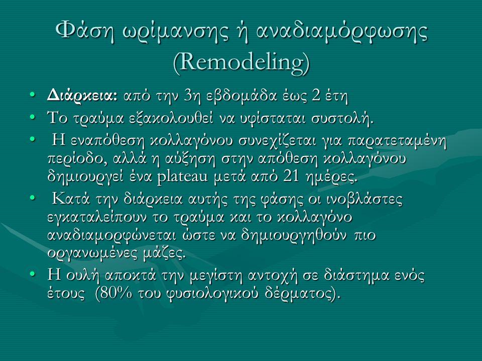 Φάση ωρίμανσης ή αναδιαμόρφωσης (Remodeling) Διάρκεια: από την 3η εβδομάδα έως 2 έτηΔιάρκεια: από την 3η εβδομάδα έως 2 έτη Το τραύμα εξακολουθεί να υφίσταται συστολή.Το τραύμα εξακολουθεί να υφίσταται συστολή.
