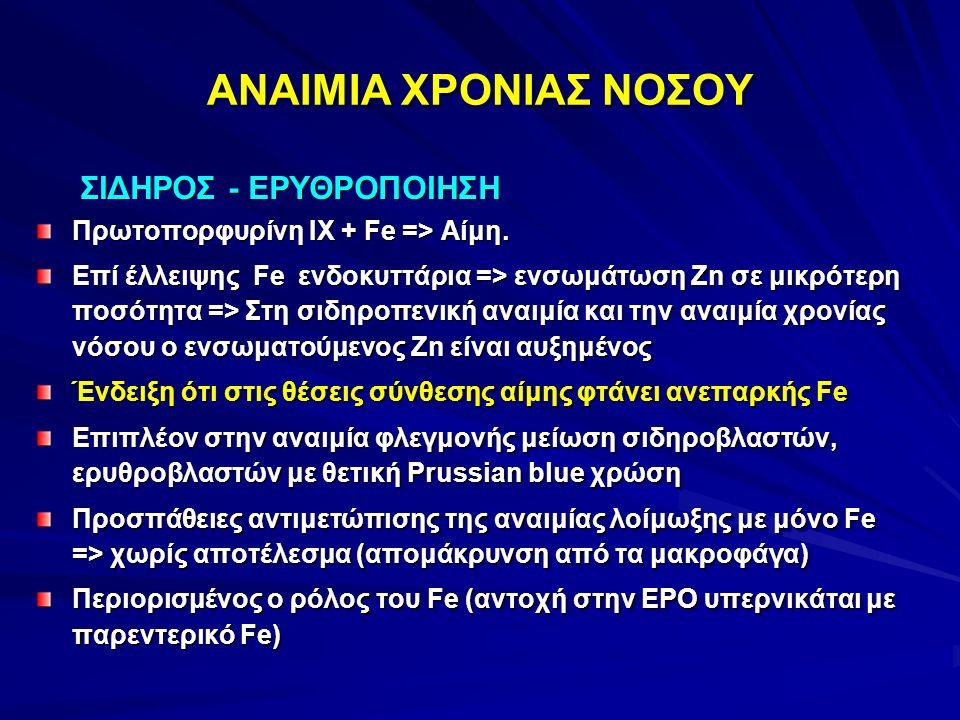 ΑΝΑΙΜΙΑ ΧΡΟΝΙΑΣ ΝΟΣΟΥ ΣΙΔΗΡΟΣ - ΕΡΥΘΡΟΠΟΙΗΣΗ ΣΙΔΗΡΟΣ - ΕΡΥΘΡΟΠΟΙΗΣΗ Πρωτοπορφυρίνη ΙΧ + Fe => Αίμη. Επί έλλειψης Fe ενδοκυττάρια => ενσωμάτωση Zn σε μ