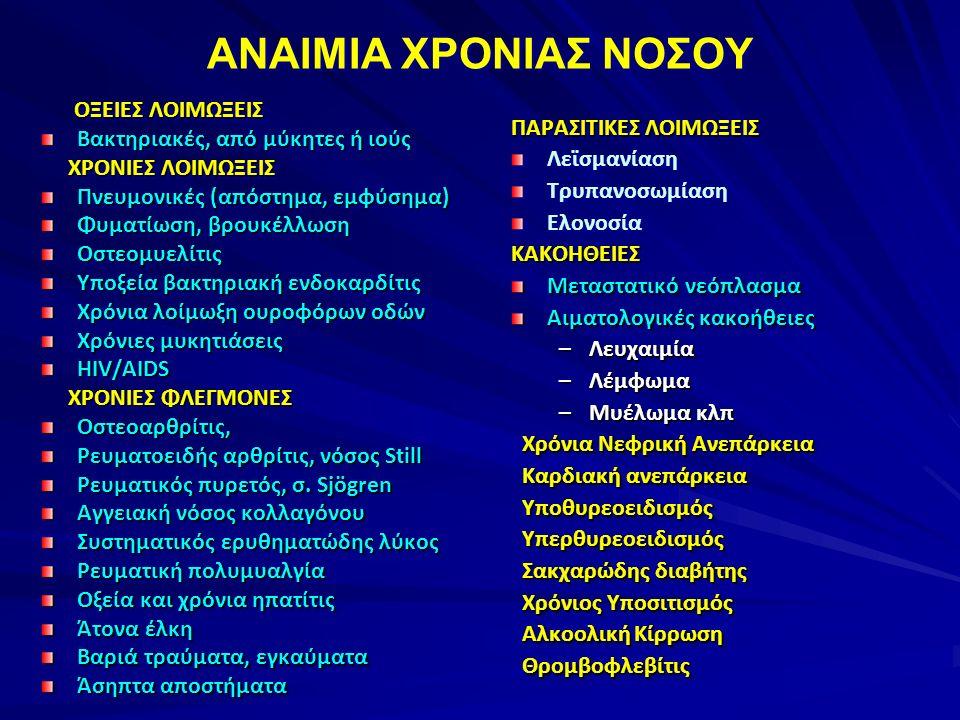 ΑΝΑΙΜΙΑ ΧΡΟΝΙΑΣ ΝΟΣΟΥ ΟΞΕΙΕΣ ΛΟΙΜΩΞΕΙΣ ΟΞΕΙΕΣ ΛΟΙΜΩΞΕΙΣ Βακτηριακές, από μύκητες ή ιούς ΧΡΟΝΙΕΣ ΛΟΙΜΩΞΕΙΣ ΧΡΟΝΙΕΣ ΛΟΙΜΩΞΕΙΣ Πνευμονικές (απόστημα, εμφύσημα) Φυματίωση, βρουκέλλωση Οστεομυελίτις Υποξεία βακτηριακή ενδοκαρδίτις Χρόνια λοίμωξη ουροφόρων οδών Χρόνιες μυκητιάσεις ΗIV/AIDS XΡΟΝΙΕΣ ΦΛΕΓΜΟΝΕΣ XΡΟΝΙΕΣ ΦΛΕΓΜΟΝΕΣ Οστεοαρθρίτις, Ρευματοειδής αρθρίτις, νόσος Still Ρευματικός πυρετός, σ.