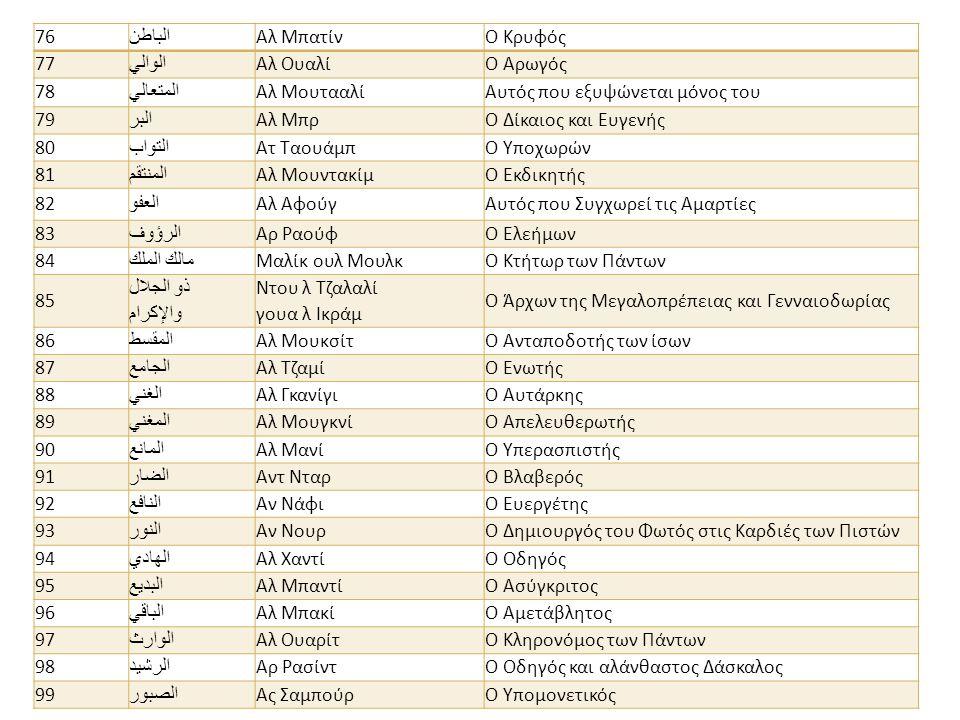 76 الباطن Αλ ΜπατίνΟ Κρυφός 77 الوالي Αλ ΟυαλίΟ Αρωγός 78 المتعالي Αλ ΜουτααλίΑυτός που εξυψώνεται μόνος του 79 البر Αλ ΜπρΟ Δίκαιος και Ευγενής 80 ال