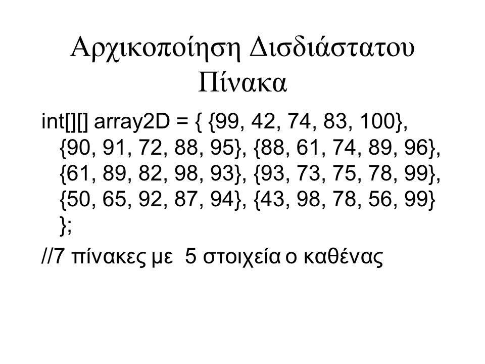 Αρχικοποίηση Δισδιάστατου Πίνακα int[][] array2D = { {99, 42, 74, 83, 100}, {90, 91, 72, 88, 95}, {88, 61, 74, 89, 96}, {61, 89, 82, 98, 93}, {93, 73, 75, 78, 99}, {50, 65, 92, 87, 94}, {43, 98, 78, 56, 99} }; //7 πίνακες με 5 στοιχεία ο καθένας