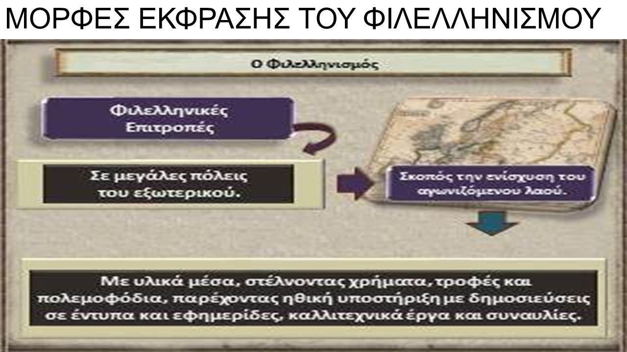ΜΟΡΦΕΣ ΕΚΦΡΑΣΗΣ ΤΟΥ ΦΙΛΕΛΛΗΝΙΣΜΟΥ