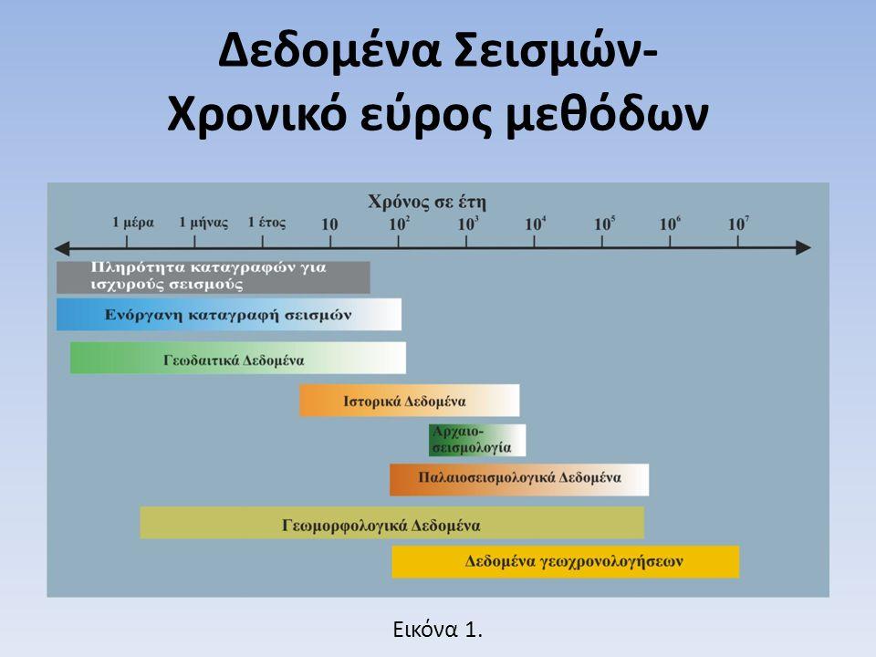 Σεισμοτεκτονική (2) Εικόνα 3.